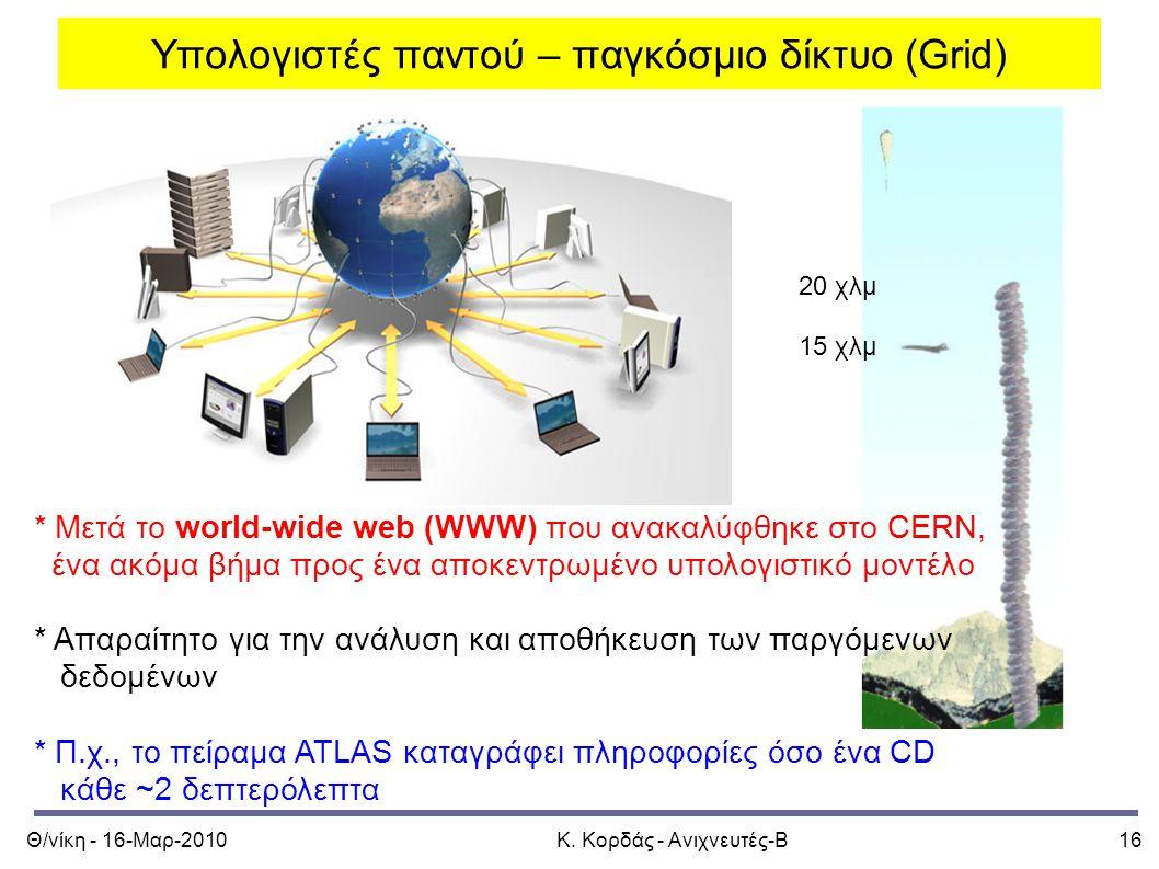 Θ/νίκη - 16-Μαρ-2010Κ. Κορδάς - Ανιχνευτές-Β16 Υπολογιστές παντού – παγκόσμιο δίκτυο (Grid) * Μετά το world-wide web (WWW) που ανακαλύφθηκε στο CERN,
