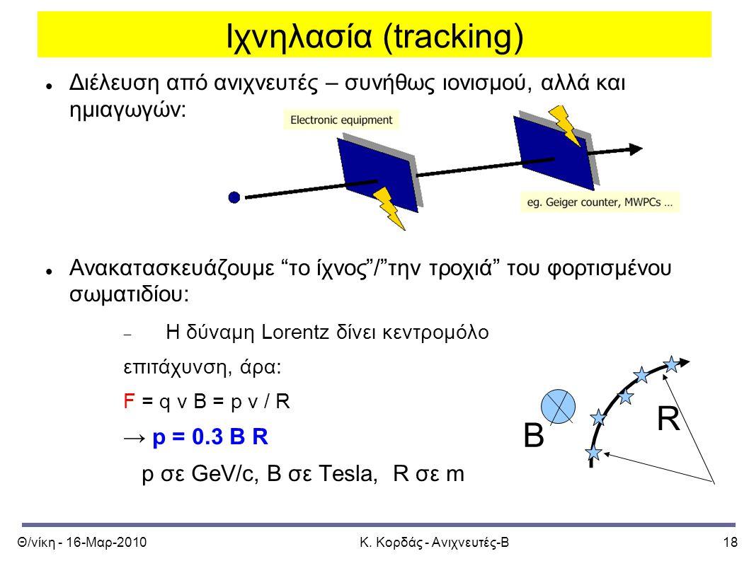 Θ/νίκη - 16-Μαρ-2010Κ. Κορδάς - Ανιχνευτές-Β18 Ιχνηλασία (tracking) Διέλευση από ανιχνευτές – συνήθως ιονισμού, αλλά και ημιαγωγών: Ανακατασκευάζουμε