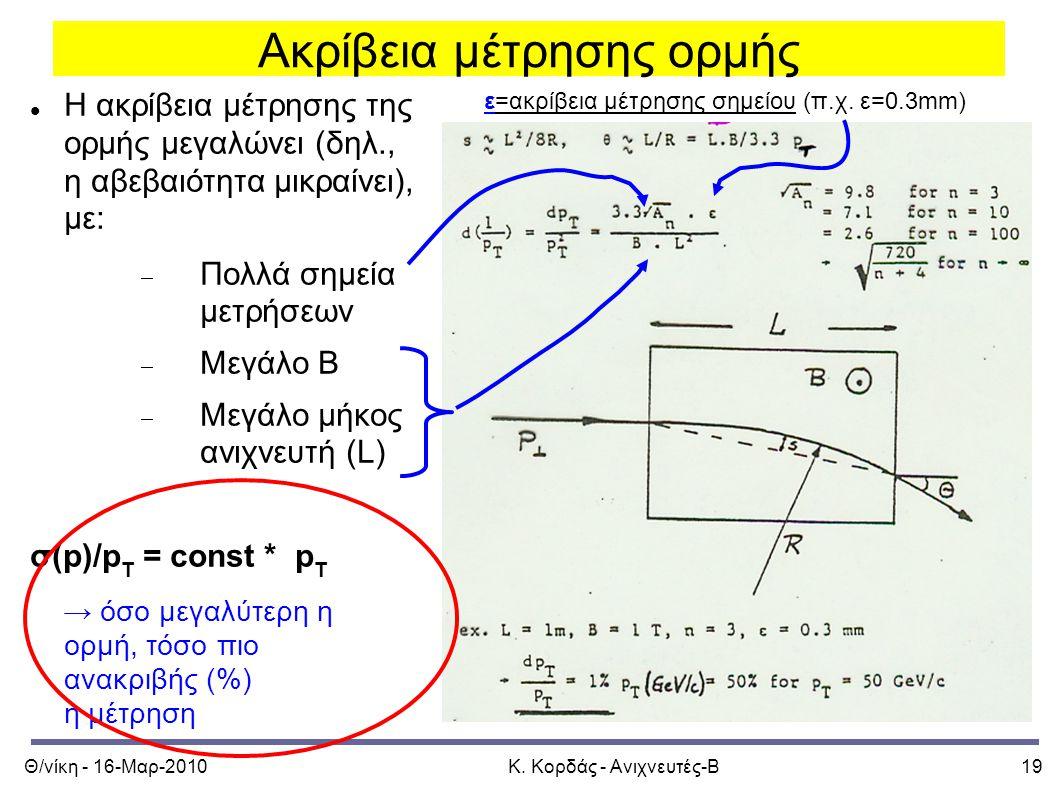 Θ/νίκη - 16-Μαρ-2010Κ. Κορδάς - Ανιχνευτές-Β19 Ακρίβεια μέτρησης ορμής Η ακρίβεια μέτρησης της ορμής μεγαλώνει (δηλ., η αβεβαιότητα μικραίνει), με: 