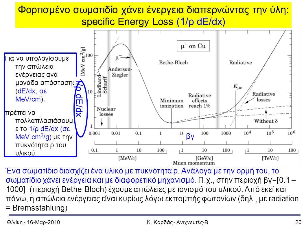 Θ/νίκη - 16-Μαρ-2010Κ. Κορδάς - Ανιχνευτές-Β20 Για να υπολογίσουμε την απώλεια ενέργειας ανά μονάδα απόστασης (dE/dx, σε MeV/cm), πρέπει να πολλαπλασι