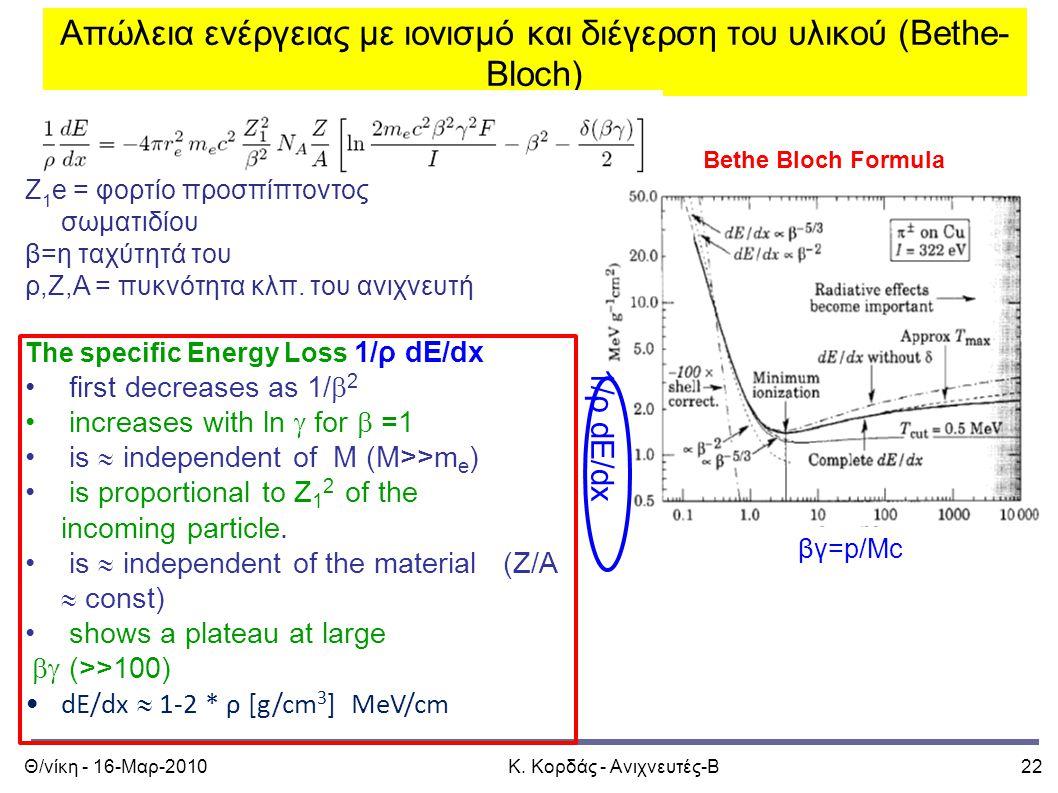 Θ/νίκη - 16-Μαρ-2010Κ. Κορδάς - Ανιχνευτές-Β22 Απώλεια ενέργειας με ιονισμό και διέγερση του υλικού (Bethe- Bloch) Bethe Bloch Formula Z 1 e = φορτίο