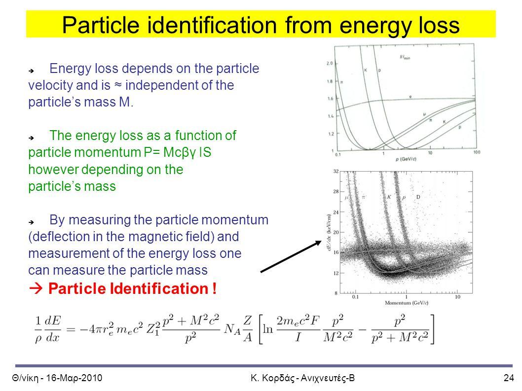 Θ/νίκη - 16-Μαρ-2010Κ. Κορδάς - Ανιχνευτές-Β24 Particle identification from energy loss  Energy loss depends on the particle velocity and is ≈ indepe