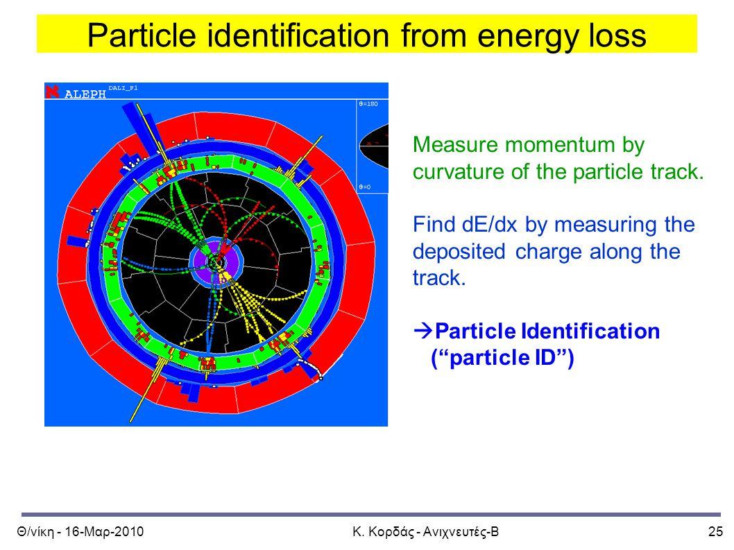 Θ/νίκη - 16-Μαρ-2010Κ. Κορδάς - Ανιχνευτές-Β25 Particle identification from energy loss Measure momentum by curvature of the particle track. Find dE/d