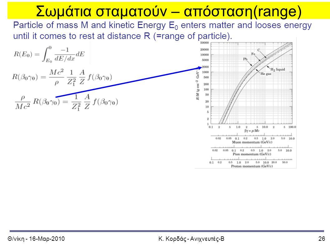 Θ/νίκη - 16-Μαρ-2010Κ. Κορδάς - Ανιχνευτές-Β26 Particle of mass M and kinetic Energy E 0 enters matter and looses energy until it comes to rest at dis