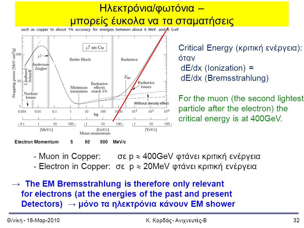 Θ/νίκη - 16-Μαρ-2010Κ. Κορδάς - Ανιχνευτές-Β32 Ηλεκτρόνια/φωτόνια – μπορείς έυκολα να τα σταματήσεις Electron Momentum 5 50 500 MeV/c - Muon in Copper