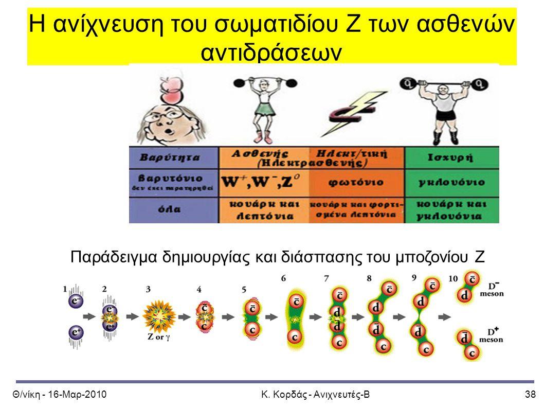 Θ/νίκη - 16-Μαρ-2010Κ. Κορδάς - Ανιχνευτές-Β38 Η ανίχνευση του σωματιδίου Ζ των ασθενών αντιδράσεων Παράδειγμα δημιουργίας και διάσπασης του μποζονίου