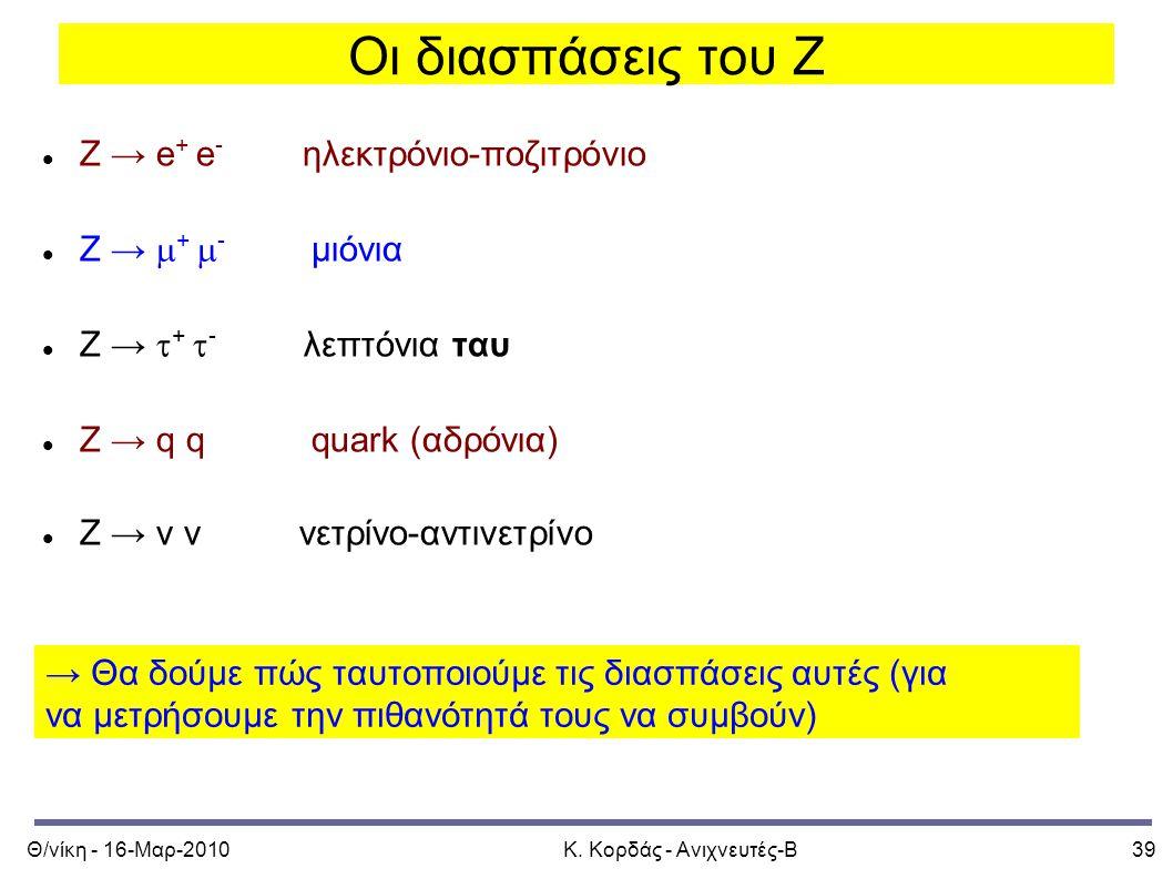 Θ/νίκη - 16-Μαρ-2010Κ. Κορδάς - Ανιχνευτές-Β39 Οι διασπάσεις του Z Z → e + e - ηλεκτρόνιο-ποζιτρόνιο Z →  +  - μιόνια Z →  +  - λεπτόνια ταυ Z → q