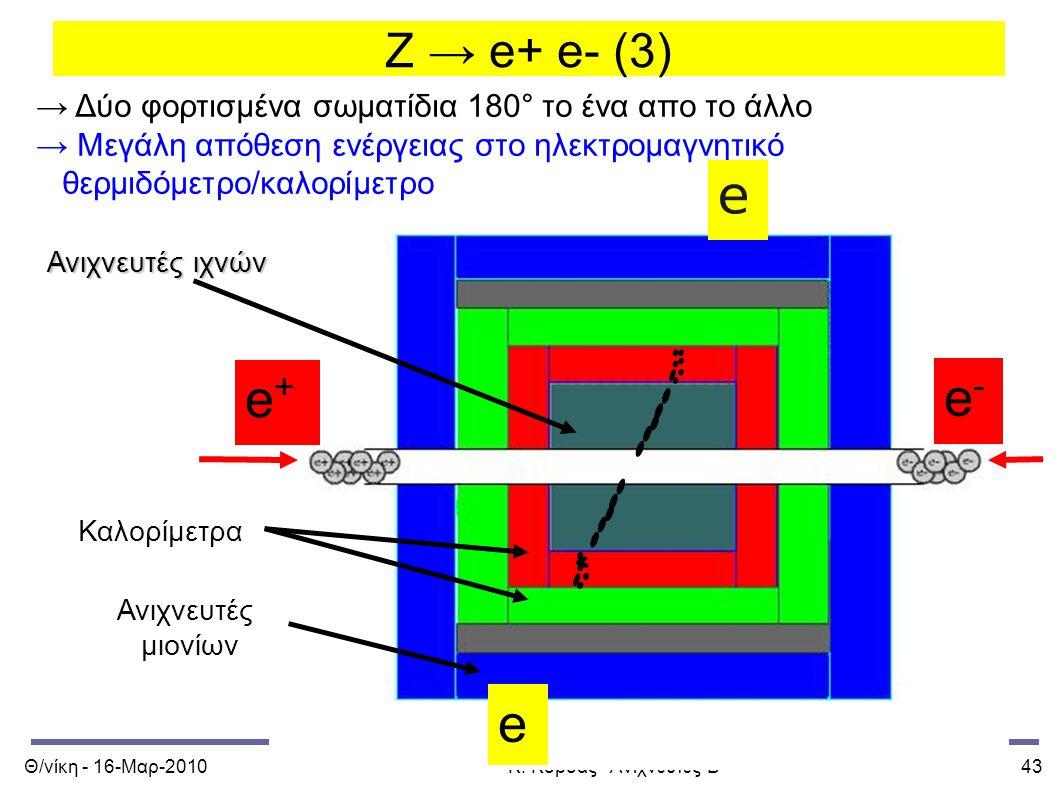 Θ/νίκη - 16-Μαρ-2010Κ. Κορδάς - Ανιχνευτές-Β43 Z → e+ e- (3) Καλορίμετρα Ανιχνευτές μιονίων → Δύο φορτισμένα σωματίδια 180° το ένα απο το άλλο → Μεγάλ