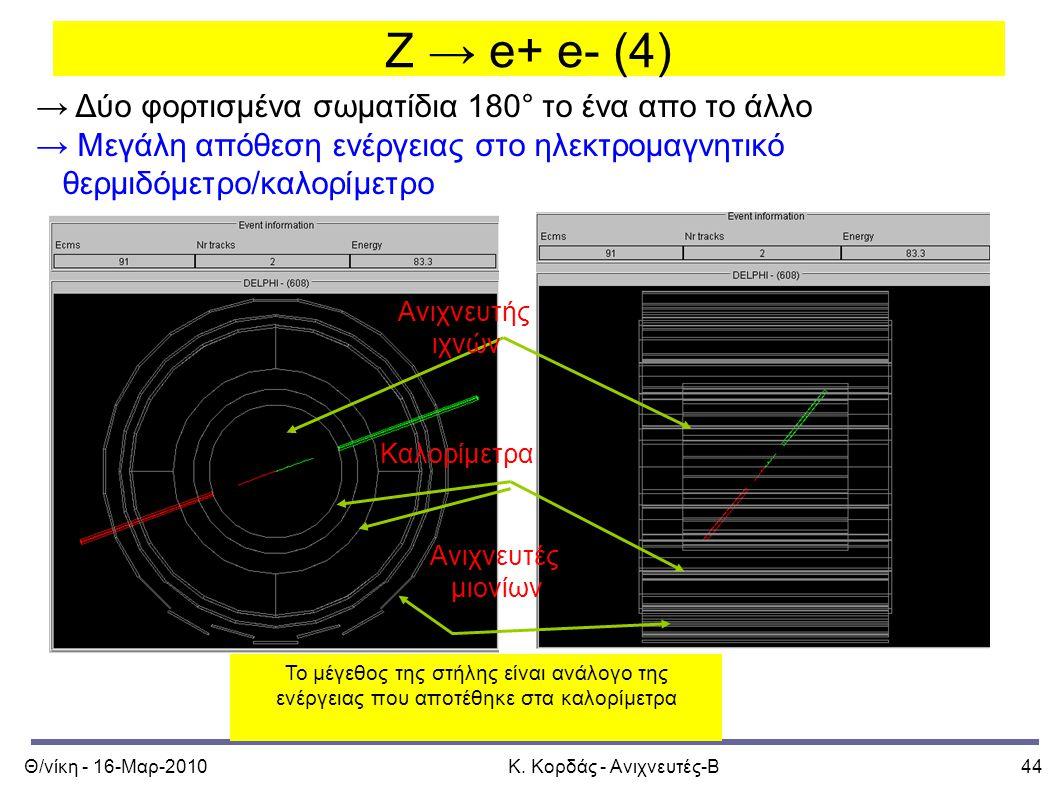 Θ/νίκη - 16-Μαρ-2010Κ. Κορδάς - Ανιχνευτές-Β44 Z → e+ e- (4) Το μέγεθος της στήλης είναι ανάλογο της ενέργειας που αποτέθηκε στα καλορίμετρα Ανιχνευτή