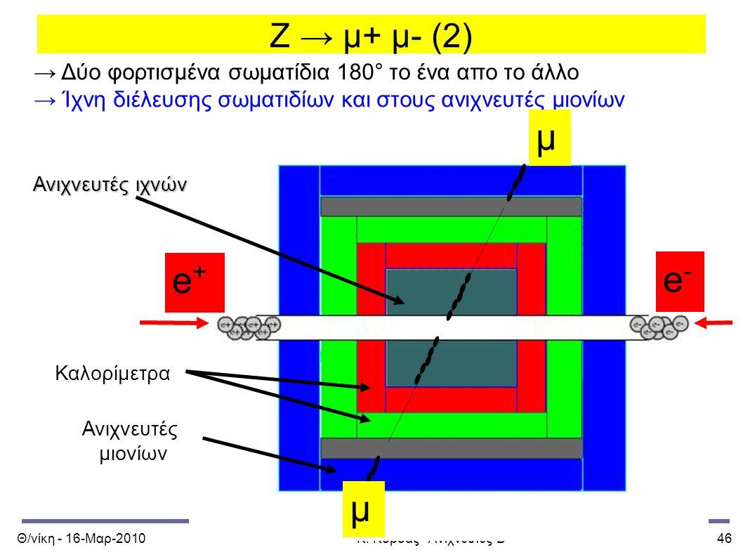 Θ/νίκη - 16-Μαρ-2010Κ. Κορδάς - Ανιχνευτές-Β46 Z → μ+ μ- (2) → Δύο φορτισμένα σωματίδια 180° το ένα απο το άλλο → Ίχνη διέλευσης σωματιδίων και στους