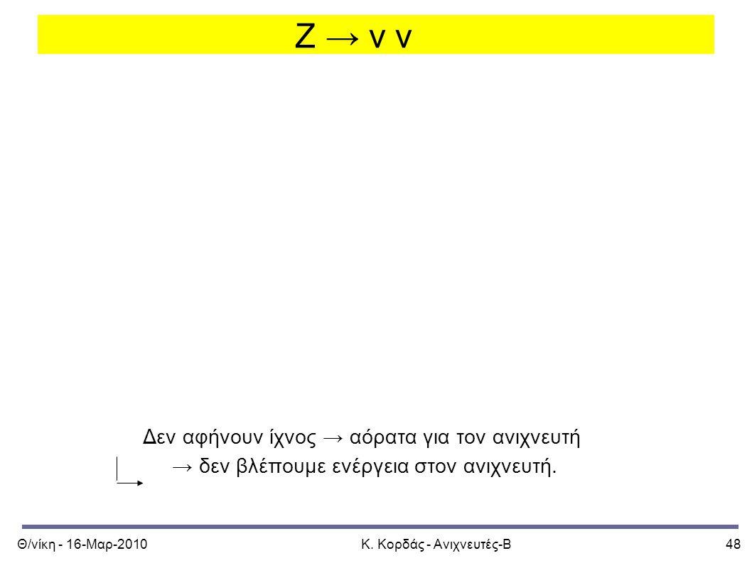 Θ/νίκη - 16-Μαρ-2010Κ. Κορδάς - Ανιχνευτές-Β48 Z → ν ν Z → e + e - ηλεκτρόνιο-ποζιτρόνιο Z →  +  - μιόνια Z →  +  - λεπτόνια ταυ, που είναι σταθή