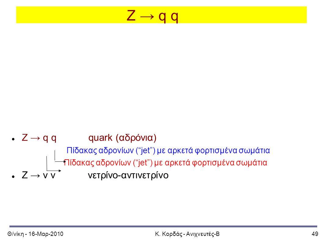 Θ/νίκη - 16-Μαρ-2010Κ. Κορδάς - Ανιχνευτές-Β49 Z → q q Z → e + e - ηλεκτρόνιο-ποζιτρόνιο Z →  +  - μιόνια Z →  +  - λεπτόνια ταυ, που είναι σταθή