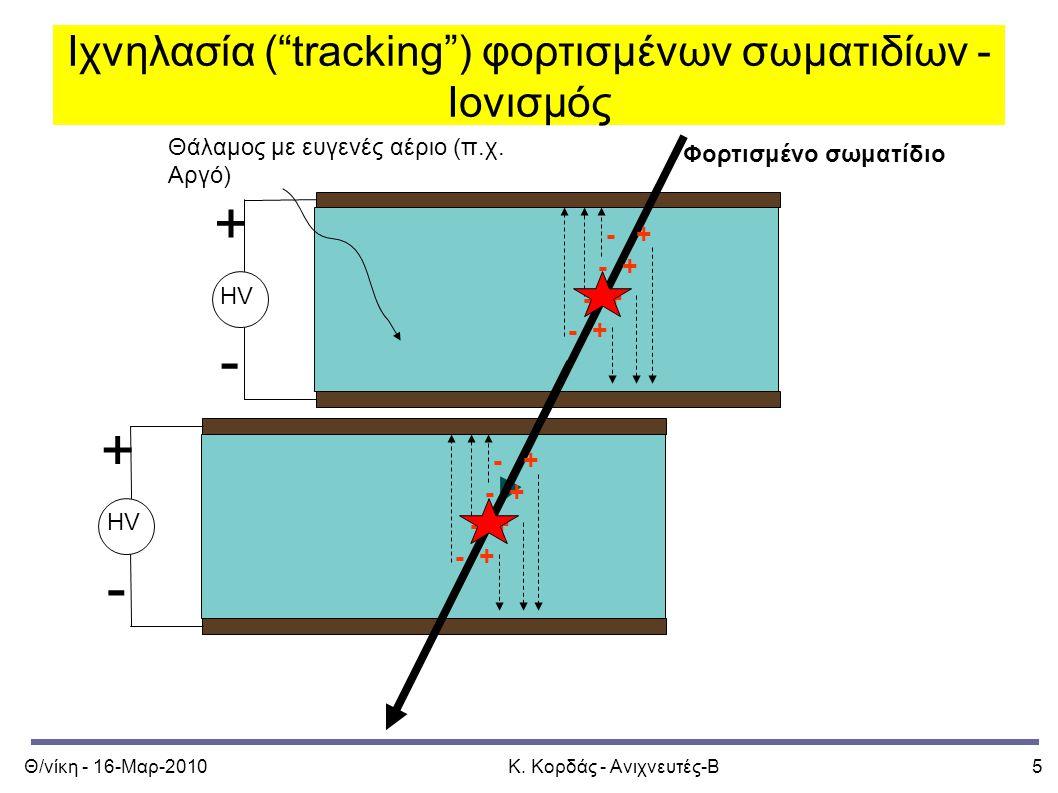"""Θ/νίκη - 16-Μαρ-2010Κ. Κορδάς - Ανιχνευτές-Β5 Ιχνηλασία (""""tracking"""") φορτισμένων σωματιδίων - Ιονισμός HV + - Φορτισμένο σωματίδιο - + Θάλαμος με ευγε"""