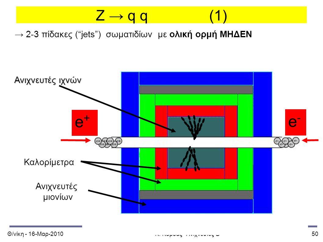 """Θ/νίκη - 16-Μαρ-2010Κ. Κορδάς - Ανιχνευτές-Β50 Z → q q (1) → 2-3 πίδακες (""""jets"""") σωματιδίων με ολική ορμή ΜΗΔΕΝ Καλορίμετρα Ανιχνευτές μιονίων Ανιχνε"""