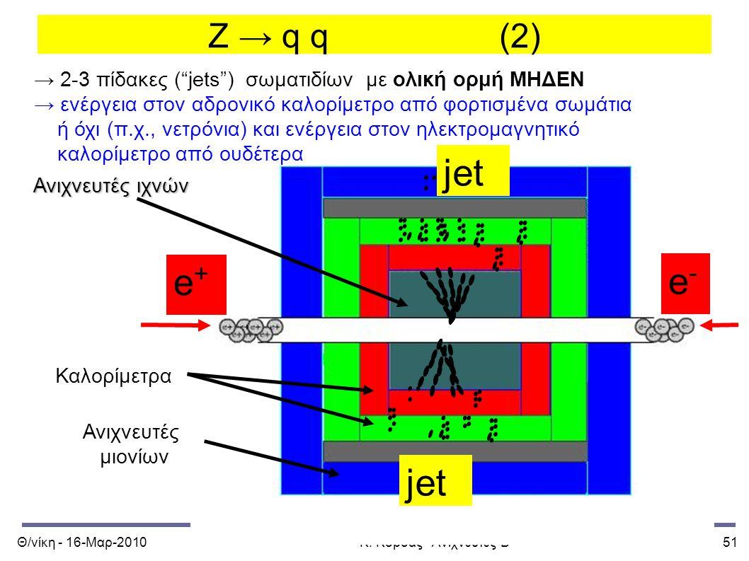 """Θ/νίκη - 16-Μαρ-2010Κ. Κορδάς - Ανιχνευτές-Β51 Z → q q (2) → 2-3 πίδακες (""""jets"""") σωματιδίων με ολική ορμή ΜΗΔΕΝ → ενέργεια στον αδρονικό καλορίμετρο"""