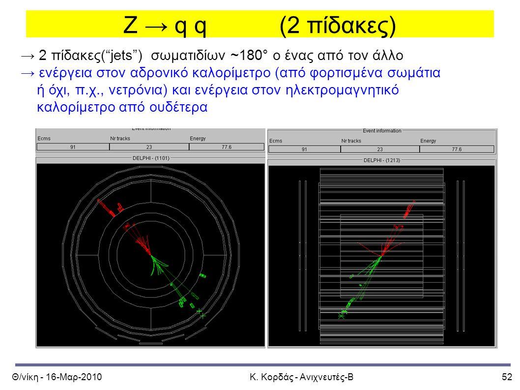 """Θ/νίκη - 16-Μαρ-2010Κ. Κορδάς - Ανιχνευτές-Β52 Z → q q (2 πίδακες) → 2 πίδακες(""""jets"""") σωματιδίων ~180° ο ένας από τον άλλο → ενέργεια στον αδρονικό κ"""