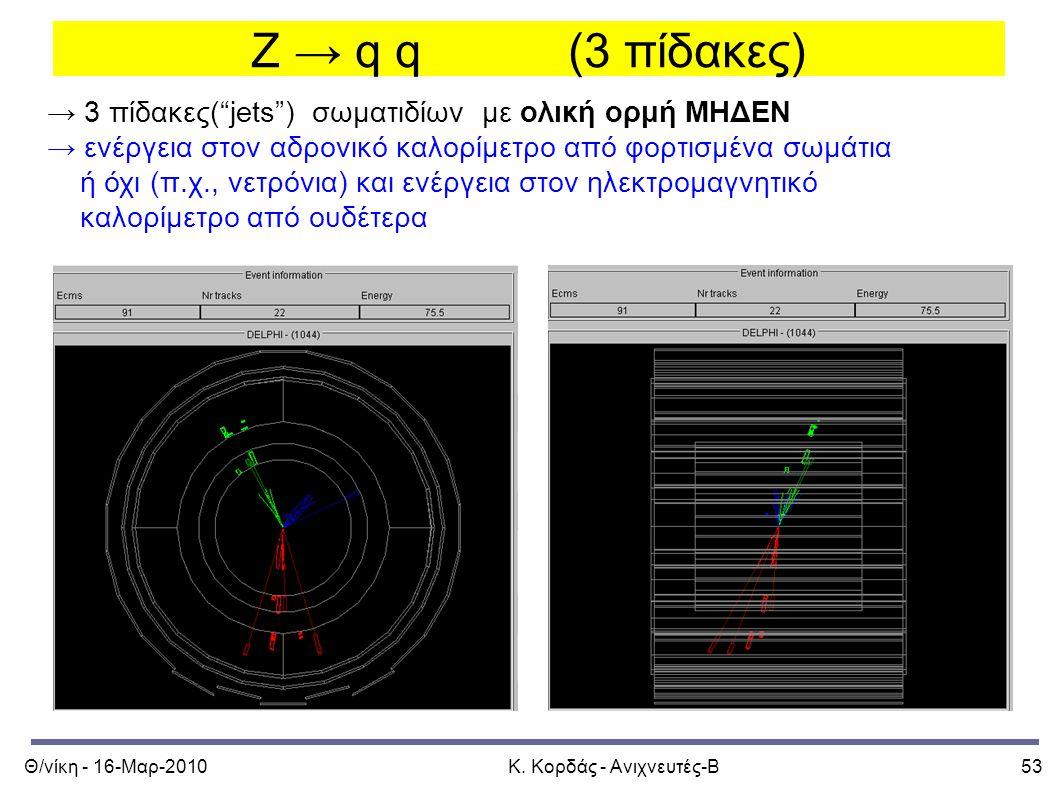 """Θ/νίκη - 16-Μαρ-2010Κ. Κορδάς - Ανιχνευτές-Β53 Z → q q (3 πίδακες) → 3 πίδακες(""""jets"""") σωματιδίων με ολική ορμή ΜΗΔΕΝ → ενέργεια στον αδρονικό καλορίμ"""