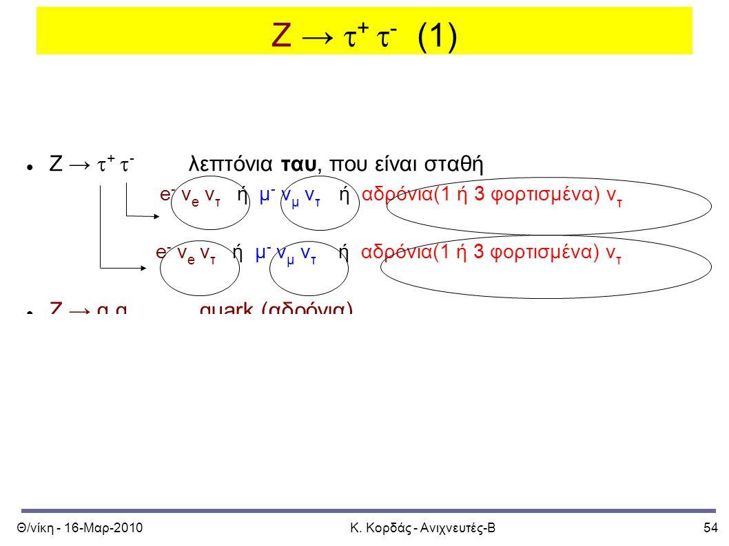 Θ/νίκη - 16-Μαρ-2010Κ. Κορδάς - Ανιχνευτές-Β54 Z →  +  - (1) Z → e + e - ηλεκτρόνιο-ποζιτρόνιο Z →  +  - μιόνια Z →  +  - λεπτόνια ταυ, που είνα