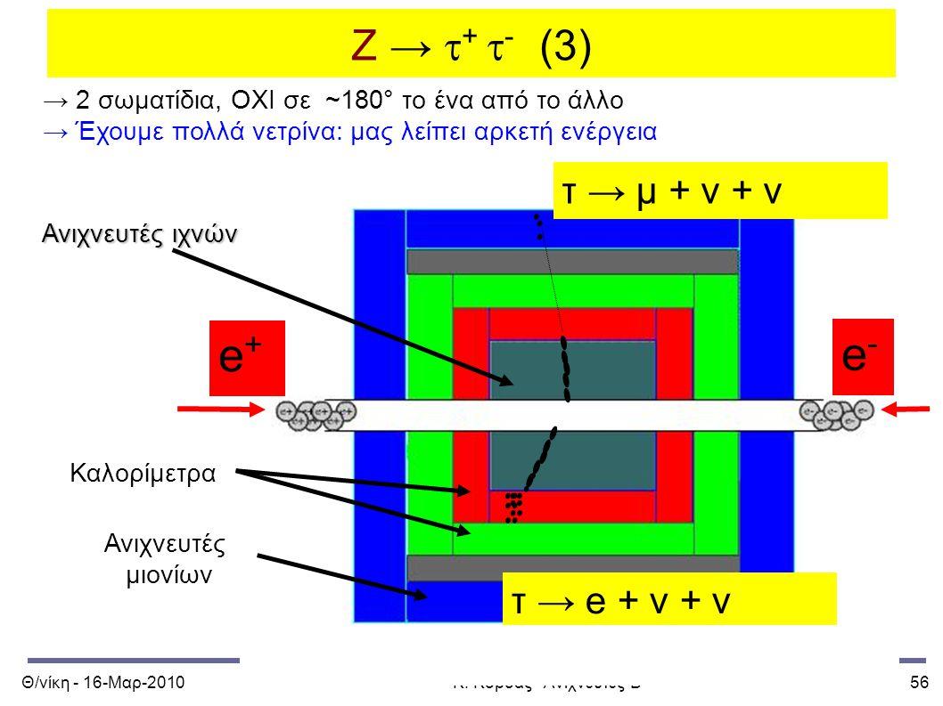 Θ/νίκη - 16-Μαρ-2010Κ. Κορδάς - Ανιχνευτές-Β56 Z →  +  - (3) → 2 σωματίδια, ΟΧΙ σε ~180° το ένα από το άλλο → Έχουμε πολλά νετρίνα: μας λείπει αρκετ