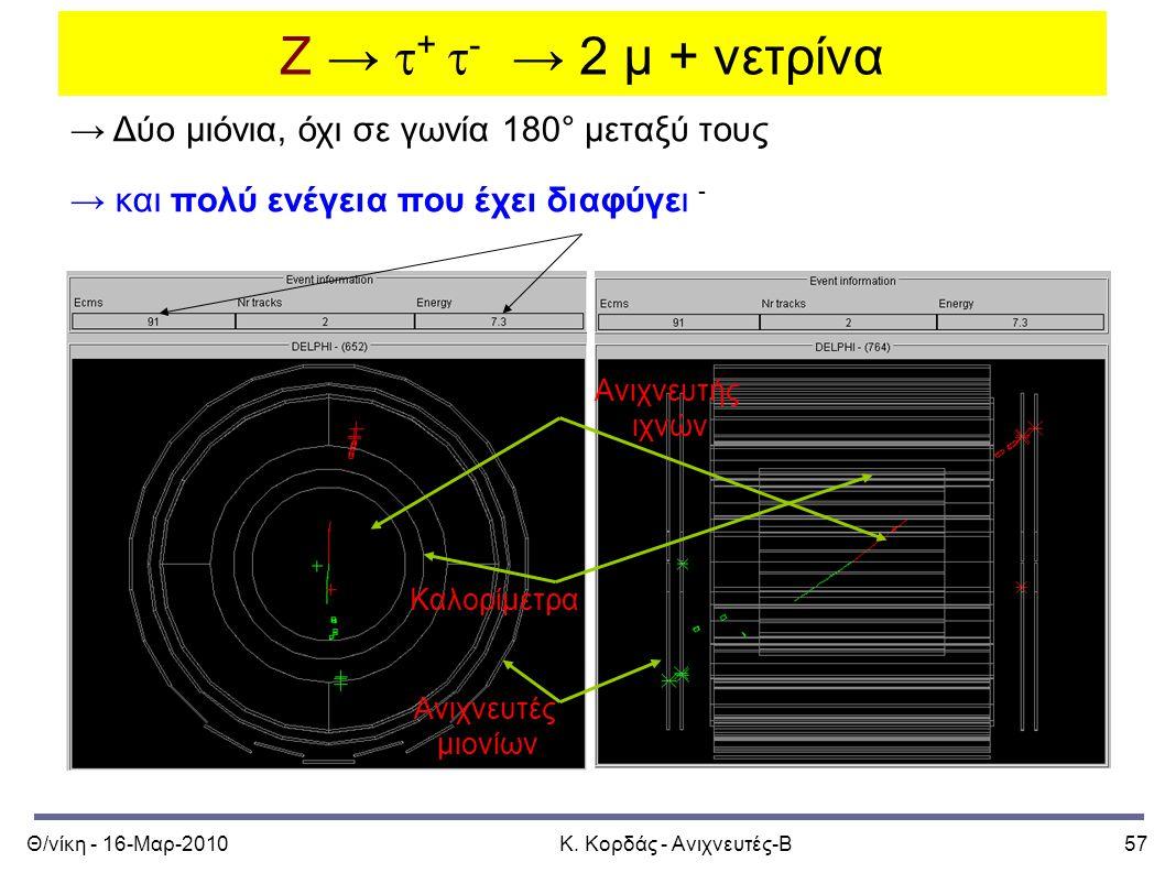 Θ/νίκη - 16-Μαρ-2010Κ. Κορδάς - Ανιχνευτές-Β57 Z →  +  - → 2 μ + νετρίνα Ανιχνευτής ιχνών Καλορίμετρα Ανιχνευτές μιονίων → Δύο μιόνια, όχι σε γωνία
