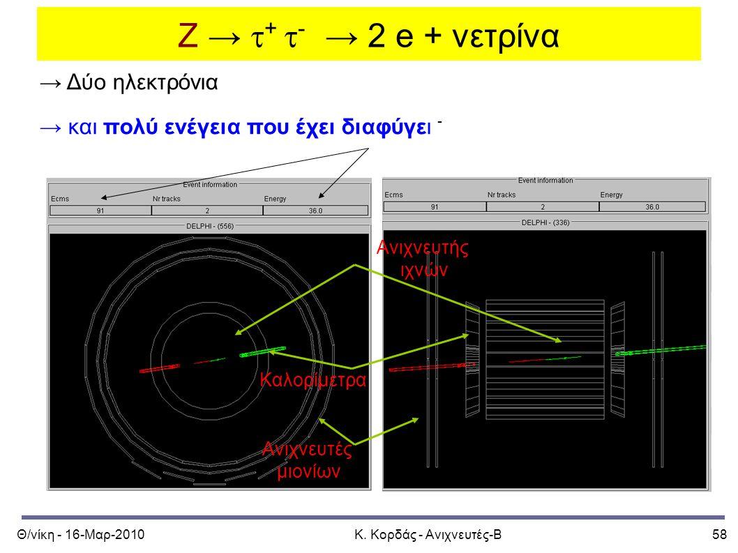 Θ/νίκη - 16-Μαρ-2010Κ. Κορδάς - Ανιχνευτές-Β58 Z →  +  - → 2 e + νετρίνα Ανιχνευτής ιχνών Καλορίμετρα Ανιχνευτές μιονίων → Δύο ηλεκτρόνια → και πολύ