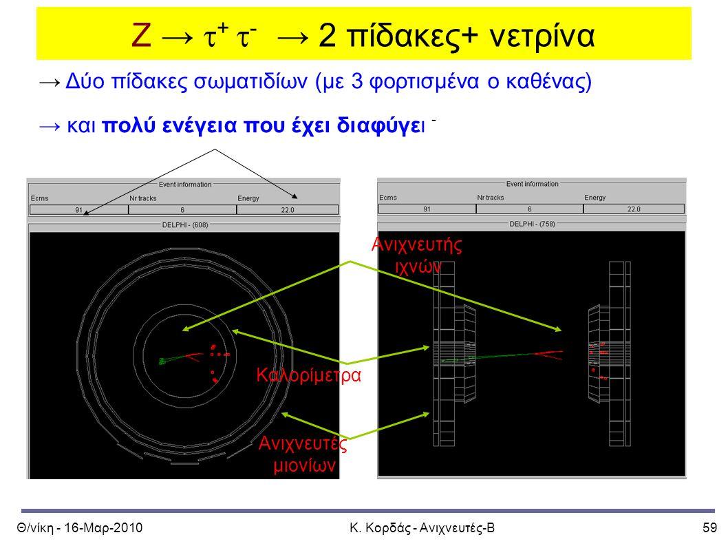 Θ/νίκη - 16-Μαρ-2010Κ. Κορδάς - Ανιχνευτές-Β59 Z →  +  - → 2 πίδακες+ νετρίνα Ανιχνευτής ιχνών Καλορίμετρα Ανιχνευτές μιονίων → Δύο πίδακες σωματιδί