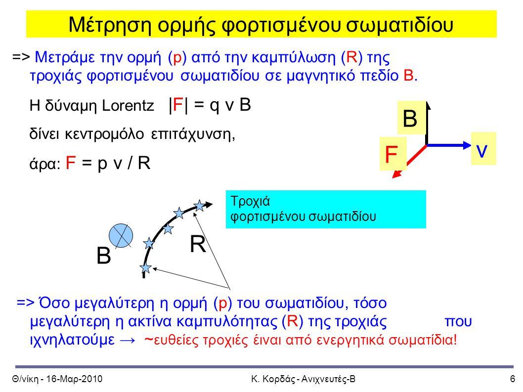 Θ/νίκη - 16-Μαρ-2010Κ. Κορδάς - Ανιχνευτές-Β6 Μέτρηση ορμής φορτισμένου σωματιδίου B v F R Τροχιά φορτισμένου σωματιδίου Β => Μετράμε την ορμή (p) από