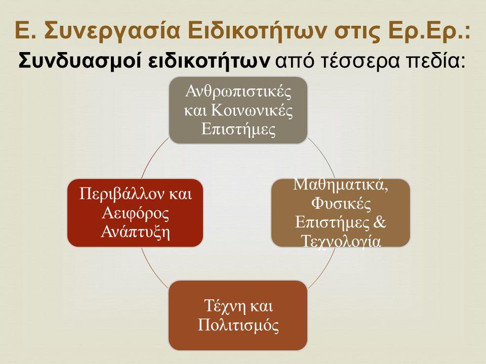 Ε. Συνεργασία Ειδικοτήτων στις Ερ.Ερ.: Συνδυασμοί ειδικοτήτων από τέσσερα πεδία: Ανθρωπιστικές και Κοινωνικές Επιστήμες Μαθηματικά, Φυσικές Επιστήμες