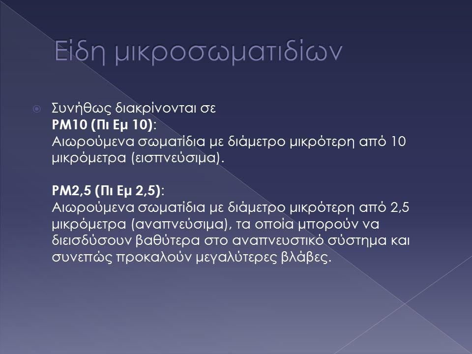  Συνήθως διακρίνονται σε PM10 (Πι Εμ 10) : Αιωρούμενα σωματίδια με διάμετρο μικρότερη από 10 μικρόμετρα (εισπνεύσιμα). ΡΜ2,5 (Πι Εμ 2,5) : Αιωρούμενα