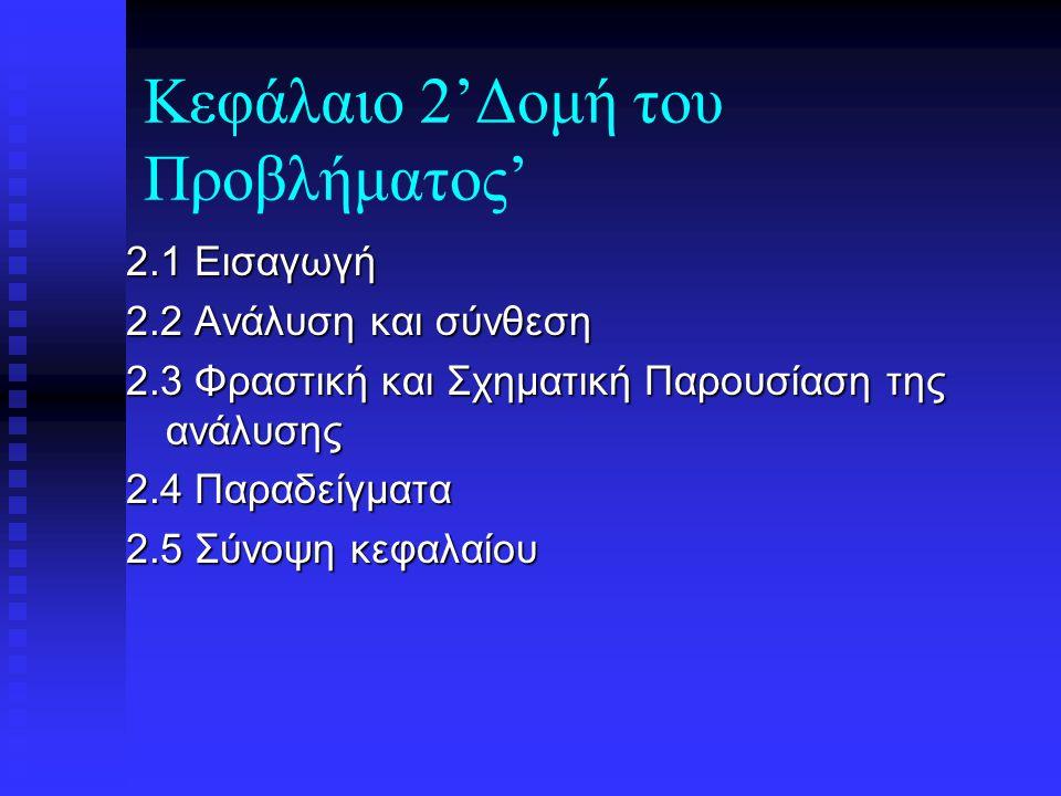 Κεφάλαιο 2'Δομή του Προβλήματος' 2.1 Εισαγωγή 2.2 Ανάλυση και σύνθεση 2.3 Φραστική και Σχηματική Παρουσίαση της ανάλυσης 2.4 Παραδείγματα 2.5 Σύνοψη κεφαλαίου