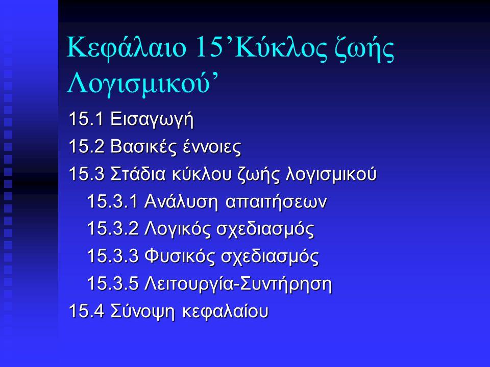 Κεφάλαιο 15'Κύκλος ζωής Λογισμικού' 15.1 Εισαγωγή 15.2 Βασικές έννοιες 15.3 Στάδια κύκλου ζωής λογισμικού 15.3.1 Ανάλυση απαιτήσεων 15.3.2 Λογικός σχεδιασμός 15.3.3 Φυσικός σχεδιασμός 15.3.5 Λειτουργία-Συντήρηση 15.4 Σύνοψη κεφαλαίου