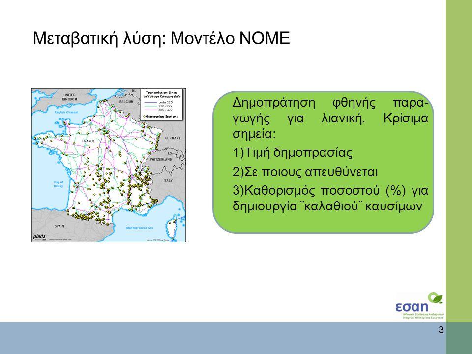 Μεταβατική λύση: Μοντέλο ΝΟΜΕ 3 Δημοπράτηση φθηνής παρα- γωγής για λιανική.