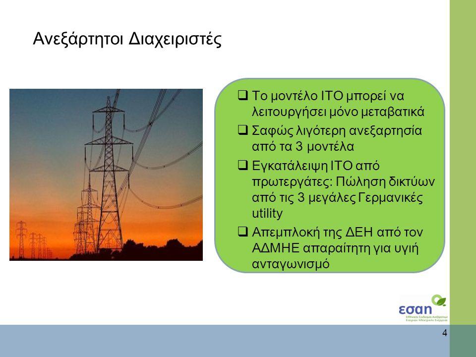 Ανεξάρτητοι Διαχειριστές 4  Το μοντέλο ΙΤΟ μπορεί να λειτουργήσει μόνο μεταβατικά  Σαφώς λιγότερη ανεξαρτησία από τα 3 μοντέλα  Εγκατάλειψη ΙΤΟ από πρωτεργάτες: Πώληση δικτύων από τις 3 μεγάλες Γερμανικές utility  Απεμπλοκή της ΔΕΗ από τον ΑΔΜΗΕ απαραίτητη για υγιή ανταγωνισμό