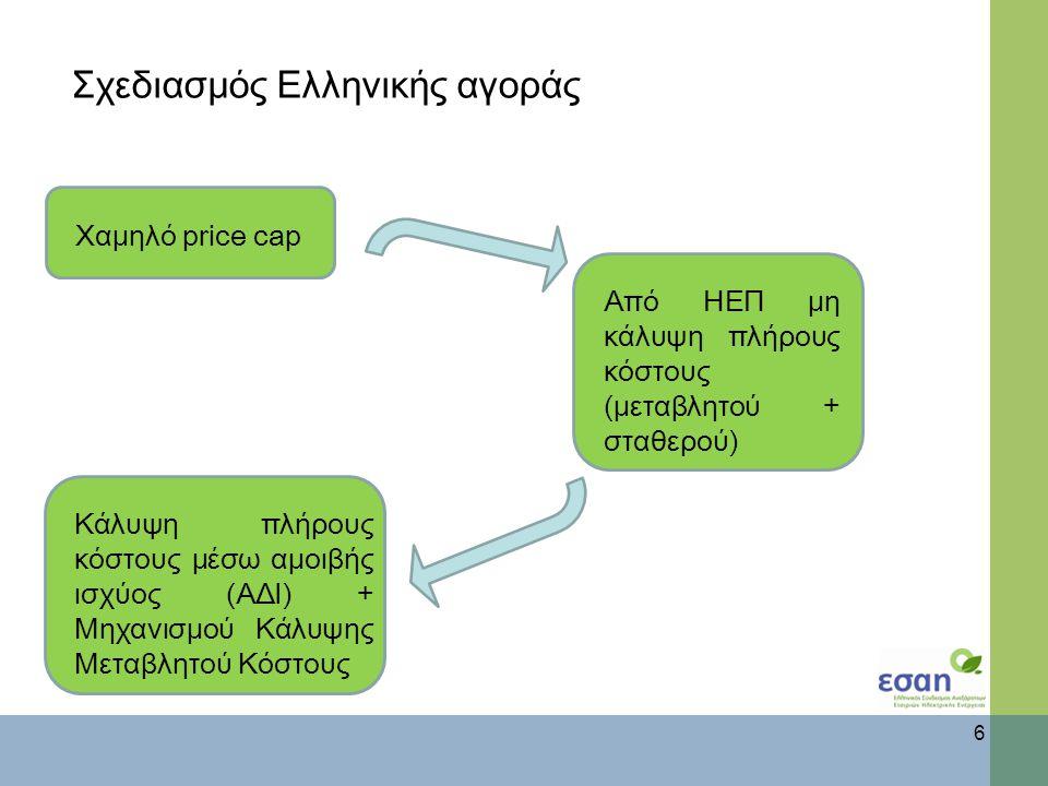 Σχεδιασμός Ελληνικής αγοράς 6 Χαμηλό price cap Από ΗΕΠ μη κάλυψη πλήρους κόστους (μεταβλητού + σταθερού) Κάλυψη πλήρους κόστους μέσω αμοιβής ισχύος (ΑΔΙ) + Μηχανισμού Κάλυψης Μεταβλητού Κόστους