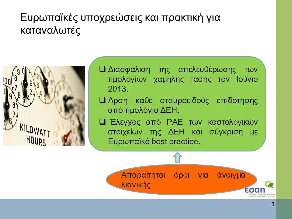 Ευρωπαϊκές υποχρεώσεις και πρακτική για καταναλωτές 8  Διασφάλιση της απελευθέρωσης των τιμολογίων χαμηλής τάσης τον Ιούνιο 2013.