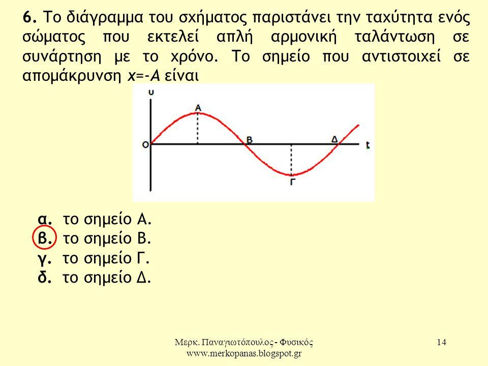 Μερκ. Παναγιωτόπουλος - Φυσικός www.merkopanas.blogspot.gr 14 6. Το διάγραμμα του σχήματος παριστάνει την ταχύτητα ενός σώματος που εκτελεί απλή αρμον
