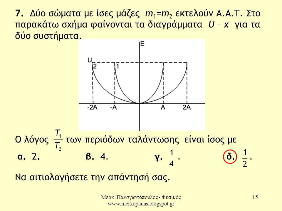 Μερκ. Παναγιωτόπουλος - Φυσικός www.merkopanas.blogspot.gr 15 7. Δύο σώματα με ίσες μάζες m 1 =m 2 εκτελούν Α.Α.Τ. Στο παρακάτω σχήμα φαίνονται τα δια
