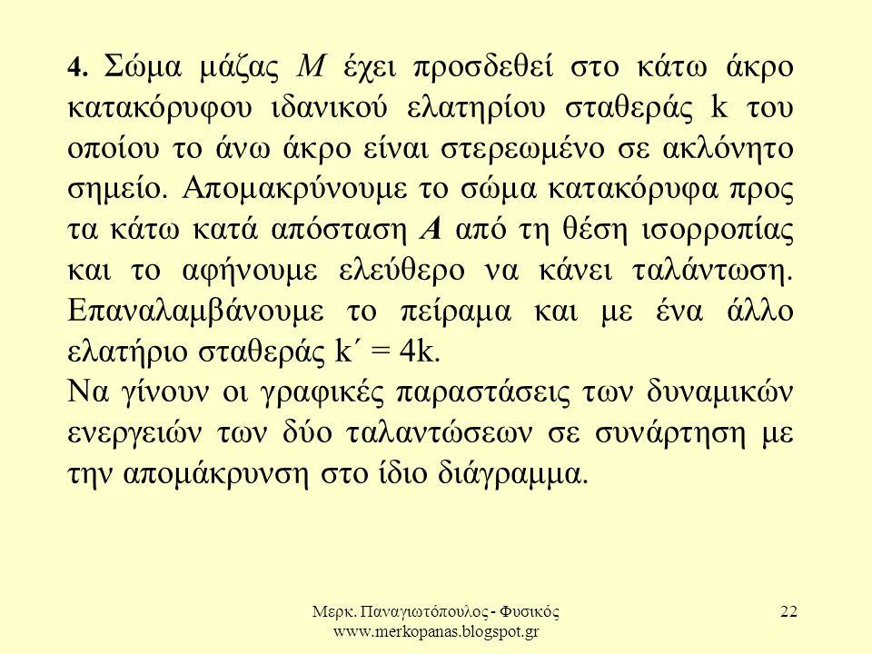 Μερκ. Παναγιωτόπουλος - Φυσικός www.merkopanas.blogspot.gr 22 4. Σώμα μάζας Μ έχει προσδεθεί στο κάτω άκρο κατακόρυφου ιδανικού ελατηρίου σταθεράς k τ