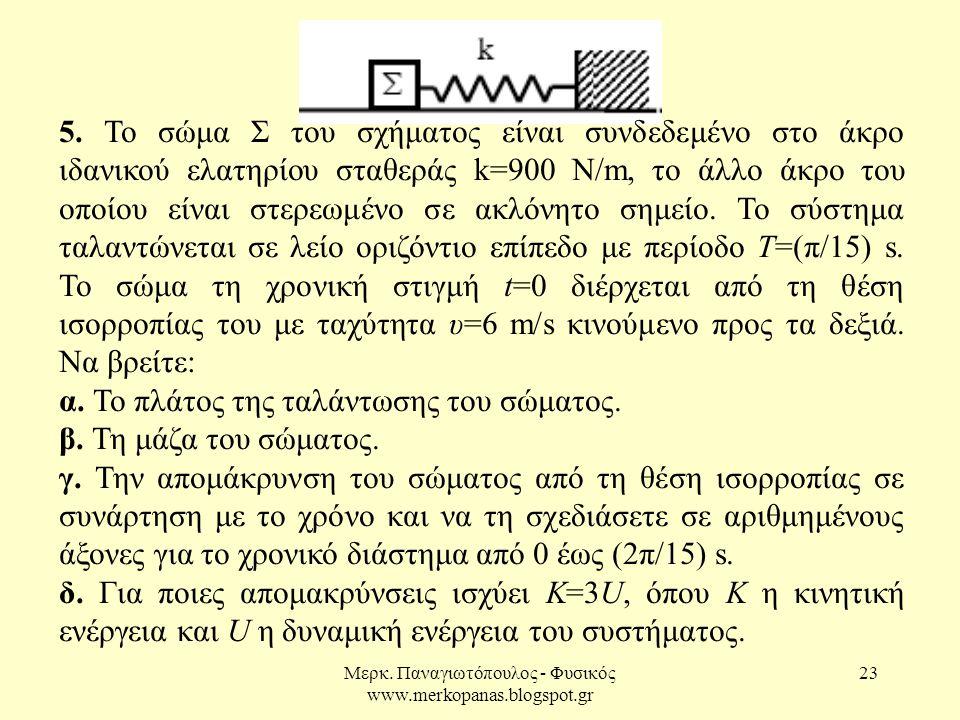 Μερκ. Παναγιωτόπουλος - Φυσικός www.merkopanas.blogspot.gr 23 5. To σώμα Σ του σχήματος είναι συνδεδεμένο στο άκρο ιδανικού ελατηρίου σταθεράς k=900 N