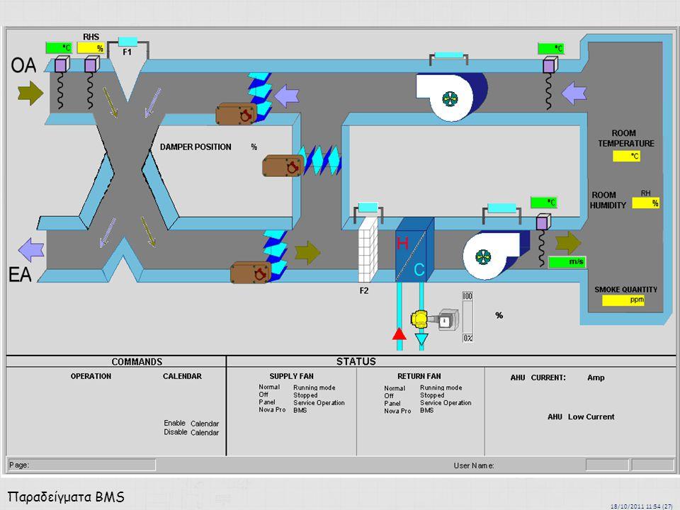 18/10/2011 11:54 (27) Παραδείγματα BMS