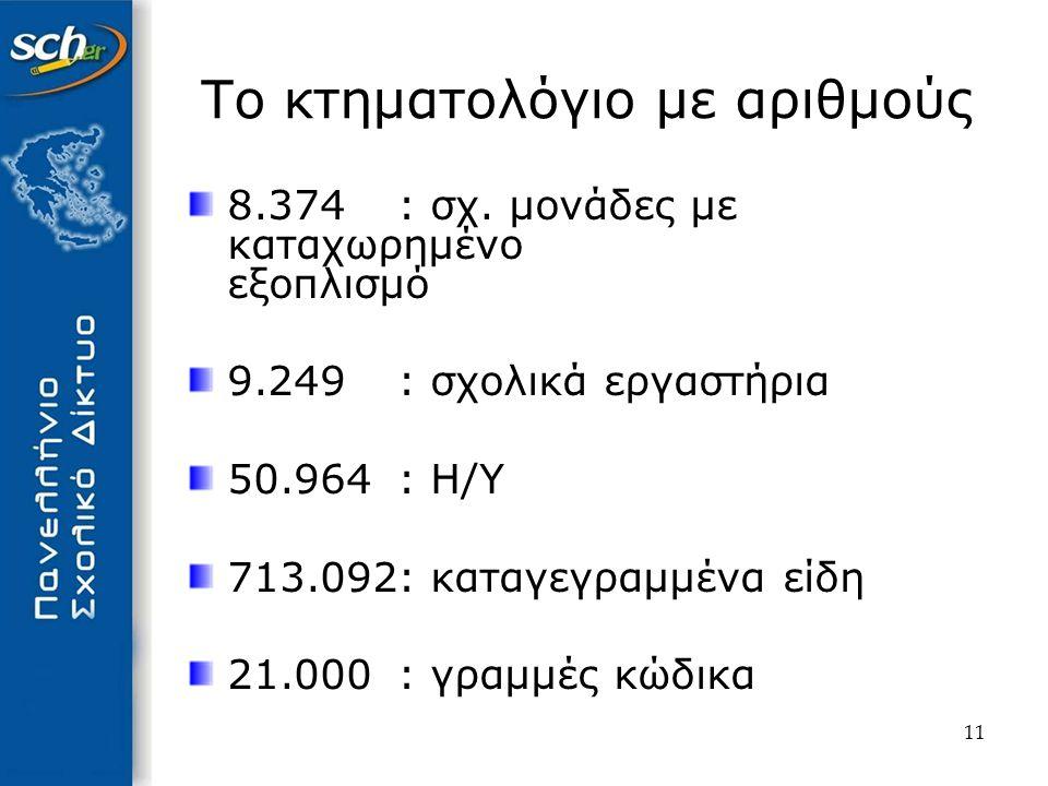 11 Το κτηματολόγιο με αριθμούς 8.374 : σχ.
