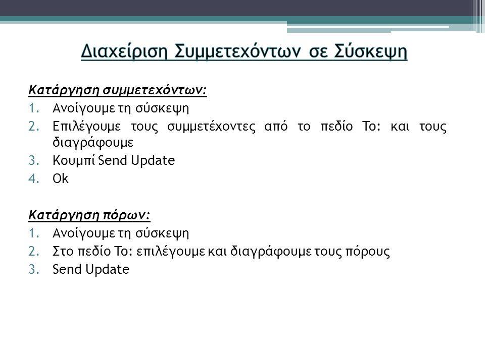Κατάργηση συμμετεχόντων: 1.Ανοίγουμε τη σύσκεψη 2.Επιλέγουμε τους συμμετέχοντες από το πεδίο To: και τους διαγράφουμε 3.Κουμπί Send Update 4.Ok Κατάργηση πόρων: 1.Ανοίγουμε τη σύσκεψη 2.Στο πεδίο To: επιλέγουμε και διαγράφουμε τους πόρους 3.Send Update