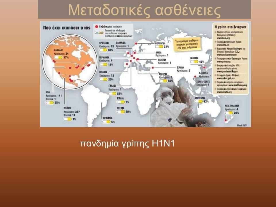Μεταδοτικές ασθένειες πανδημία γρίπης Η1Ν1