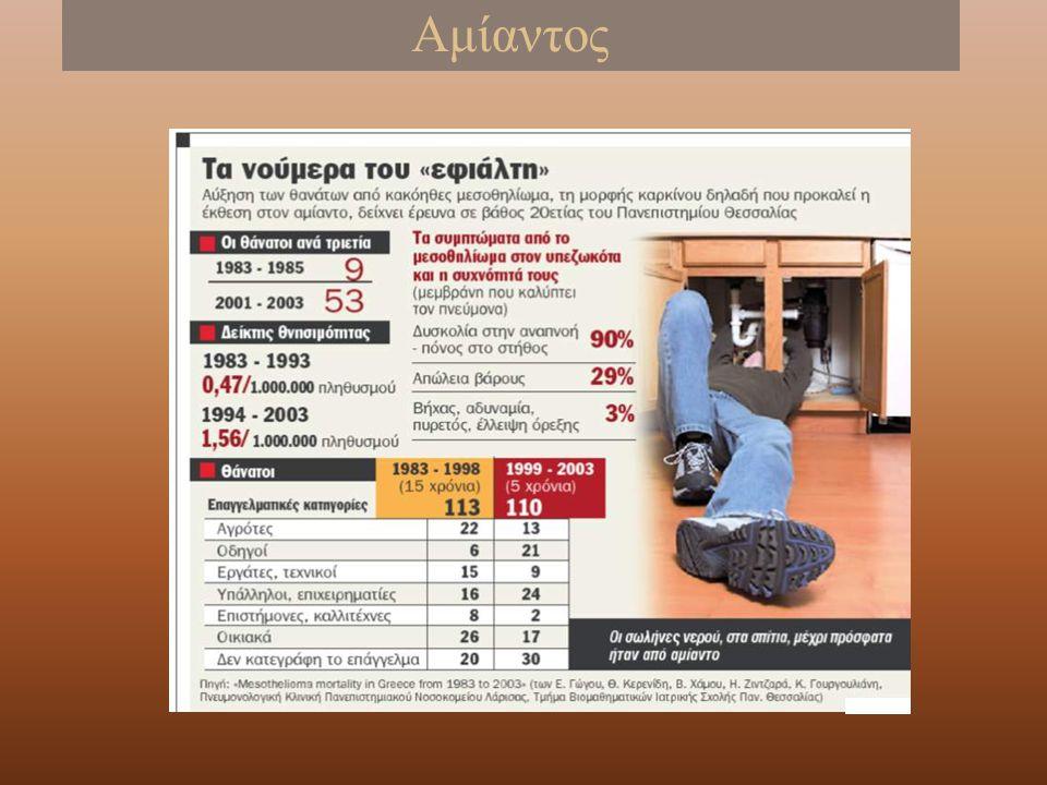 Οι εργάτες καθαρισμού κτιρίων από αμίαντο πρέπει απαραιτήτως να είναι εφοδιασμένοι με προστατευτικές στολές και να ξέρουν πώς να χειριστούν το επικίνδυνο υλικό