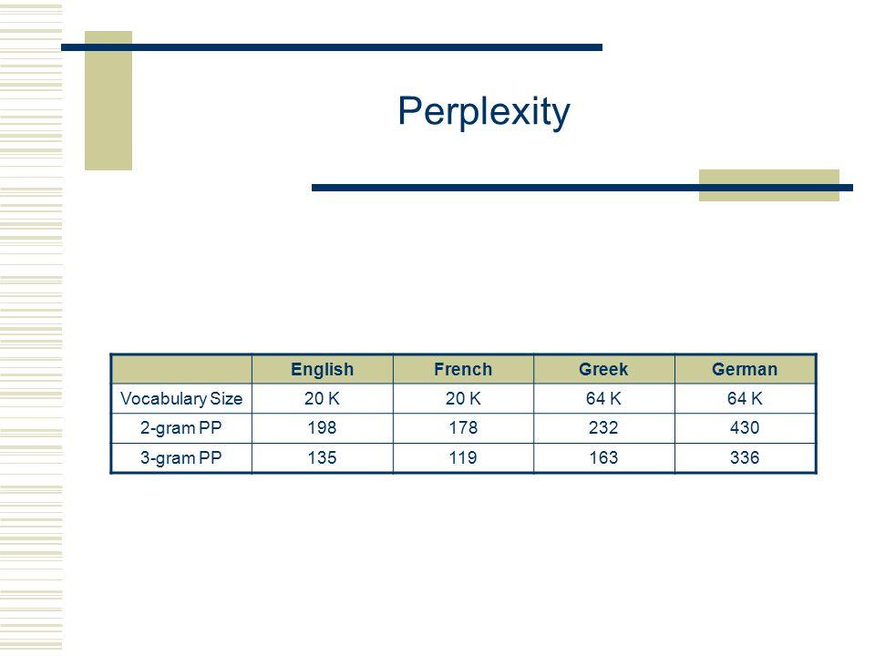 Perplexity EnglishFrenchGreekGerman Vocabulary Size20 K 64 K 2-gram PP198178232430 3-gram PP135119163336