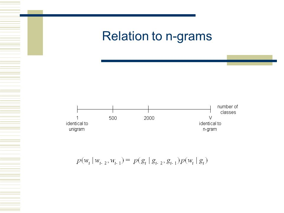 Relation to n-grams
