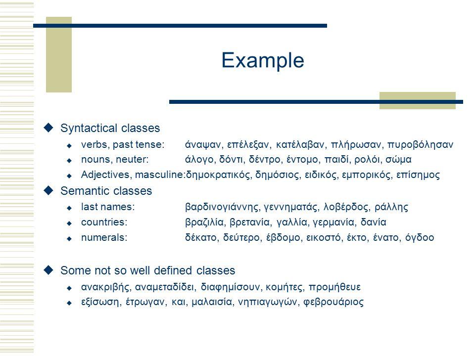 Example uSyntactical classes u verbs, past tense:άναψαν, επέλεξαν, κατέλαβαν, πλήρωσαν, πυροβόλησαν u nouns, neuter:άλογο, δόντι, δέντρο, έντομο, παιδί, ρολόι, σώμα u Adjectives, masculine:δημοκρατικός, δημόσιος, ειδικός, εμπορικός, επίσημος uSemantic classes u last names:βαρδινογιάννης, γεννηματάς, λοβέρδος, ράλλης u countries:βραζιλία, βρετανία, γαλλία, γερμανία, δανία u numerals:δέκατο, δεύτερο, έβδομο, εικοστό, έκτο, ένατο, όγδοο uSome not so well defined classes u ανακριβής, αναμεταδίδει, διαφημίσουν, κομήτες, προμήθευε u εξίσωση, έτρωγαν, και, μαλαισία, νηπιαγωγών, φεβρουάριος