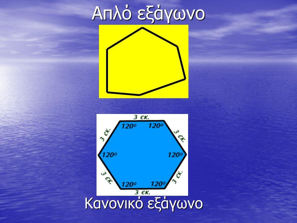 Κανονικά πολύγωνα- Ιδιότητες Έχουν ίσες γωνίες Έχουν ίσες γωνίες Έχουν ίσες πλευρές Έχουν ίσες πλευρές