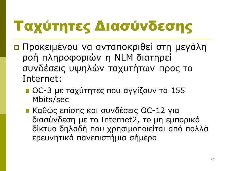 14 Ταχύτητες Διασύνδεσης  Προκειμένου να ανταποκριθεί στη μεγάλη ροή πληροφοριών η NLM διατηρεί συνδέσεις υψηλών ταχυτήτων προς το Internet: OC-3 με ταχύτητες που αγγίζουν τα 155 Mbits/sec Καθώς επίσης και συνδέσεις OC-12 για διασύνδεση με το Internet2, το μη εμπορικό δίκτυο δηλαδή που χρησιμοποιείται από πολλά ερευνητικά πανεπιστήμια σήμερα