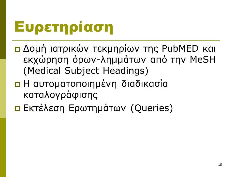 15 Ευρετηρίαση  Δομή ιατρικών τεκμηρίων της PubMED και εκχώρηση όρων-λημμάτων από την MeSH (Medical Subject Headings)  H αυτοματοποιημένη διαδικασία καταλογράφισης  Εκτέλεση Ερωτημάτων (Queries)